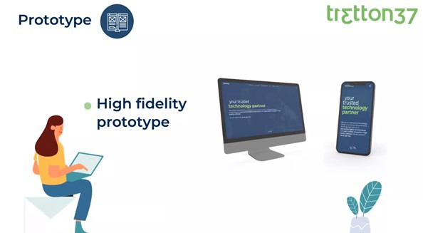 ux-design-high-fidelity-prototype